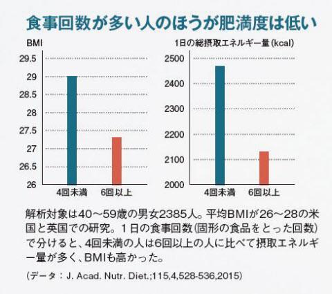 出典:http://style.nikkei.com/article/DGXMZO95813320W6A100C1000000?channel=DF130120166065&style=1